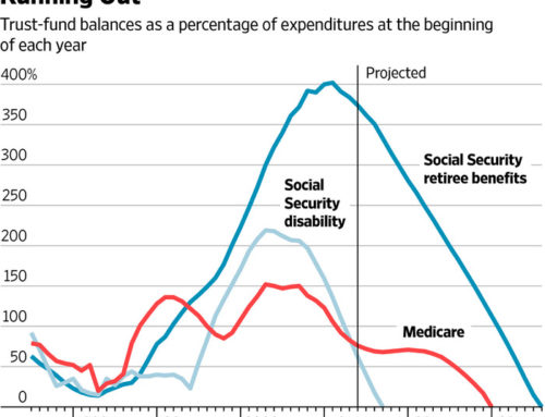 Is Social Security Actually Running Out of Money?